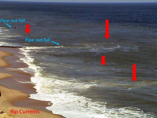 Cẩn thận với dòng chảy xa bờ